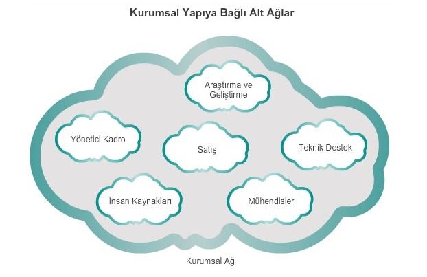 AĞI ALT AĞ SEGMENTLERİNE AYIRMA -1 (BASIC SUBNETING)